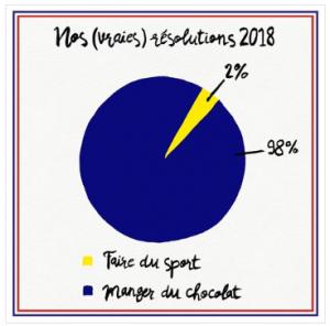 le chocolat des francais、フランス語学校
